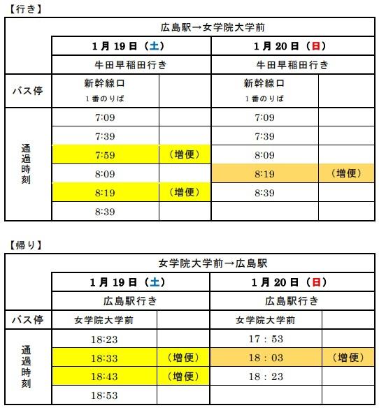 2019センター試験広島駅方面臨時バス.jpg