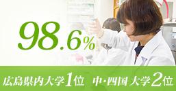 2017年 管理栄養士国家試験合格率